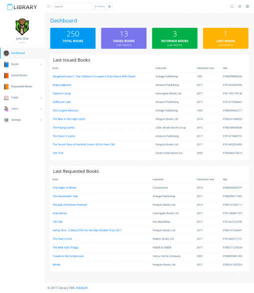 Library CMS