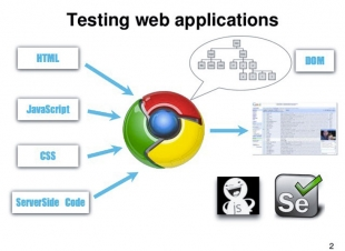 Guide to Web Application Testing